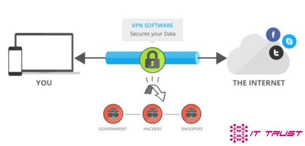 SwitchVPN Review 2020